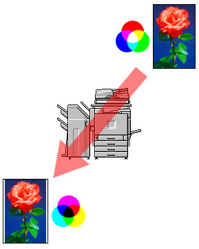 RGB-Printer-CMYK