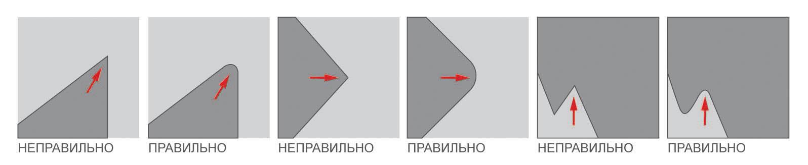 Макеты объемных наклеек